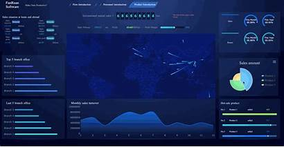 Dashboards Data Sales Visualization Screen Making Step