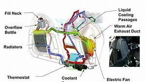 Harley Davidson Slip On Exhaust Diagram