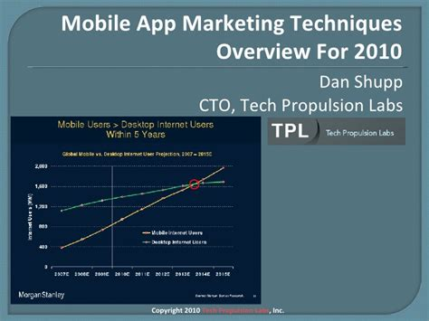 iphone app marketing iphone app marketing techniques overview for 2010