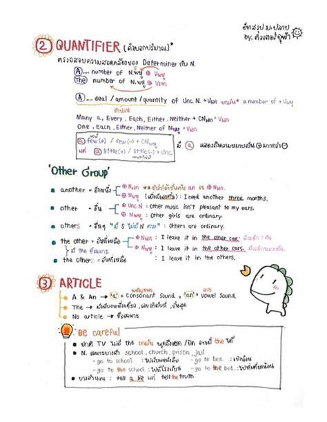 สรุปภาษาอังกฤษ ม.ปลาย ฉบับเร่งรัด By ติวเตอร์จุฬาฯ | ปริญญาโท