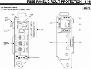 1999 Ford Escort Fuse Box Location