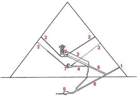 aeration chambre civilisation egyptienne grande pyramide