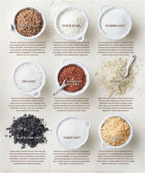 different types of salt ls types of salt and foods to use each with salts