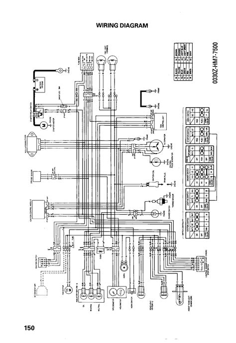 2004 honda rancher wiring harness wiring diagram the net