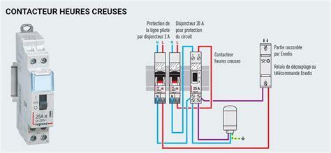 Disjoncteur Heure Creuse Dans Quel Cas Utiliser Un Disjoncteur Ou Contacteur Espace Grand Legrand