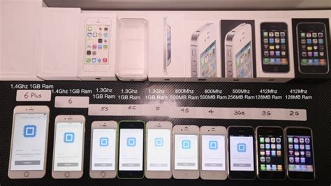 all iphone generations in retrospect incremental changes