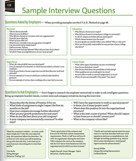 by ririn nazza free resume sle sle interview questions sle resume free