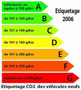 Classe Energie C : file tiquetage wikimedia commons ~ Voncanada.com Idées de Décoration