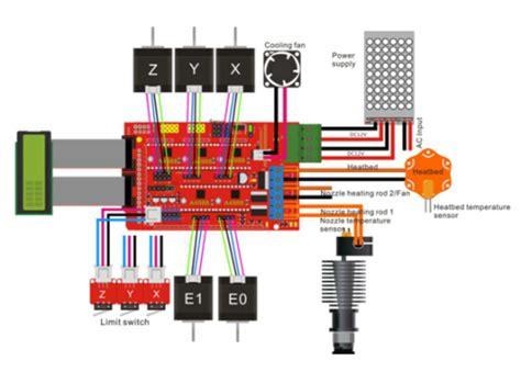 ks keyestudio  printer kit ramps  mega    lcd  smart controller
