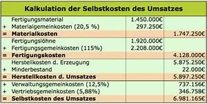 Gemeinkostenzuschlagssatz Berechnen Formel : selbstkosten des umsatzes rechnungswesen ~ Themetempest.com Abrechnung