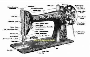 Singer 66 Instruction Manual