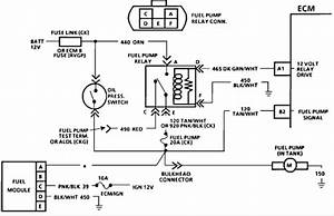 1992 Chevy Truck Tbi Wiring Diagram : i have a 1988 chev 2500 k series truck with a repeating ~ A.2002-acura-tl-radio.info Haus und Dekorationen