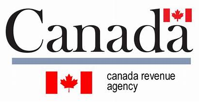 Revenue Canada Agency Example Rrsp Tfsa Glance