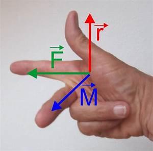 Vektorprodukt Berechnen : drehbewegungen leifi physik ~ Themetempest.com Abrechnung
