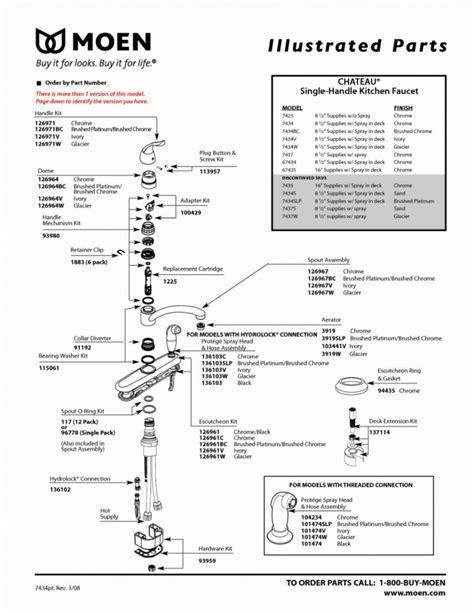 Moen Kitchen Faucet Parts Diagram Mattress