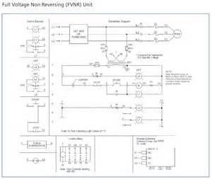 Motor Control Center Design Guide 600v