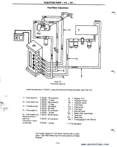 Ih 595 Wiring Schematic by Ih 856 Xl Tractors Workshop Manual Pdf