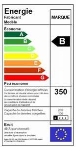 Etiquette Energie Voiture : l tiquette nergie qu est ce que c est ~ Medecine-chirurgie-esthetiques.com Avis de Voitures