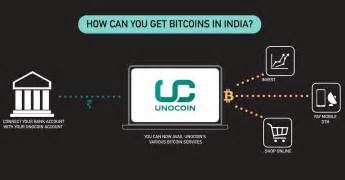 How do you store, trade and spend bitcoins? How To Get Bitcoin To Your Bank Account | Auto Earn Bitcoin App