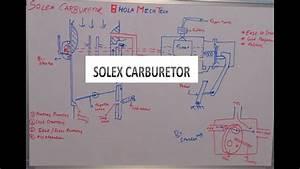 Solex Carburetor Working   Bhola Mechtech
