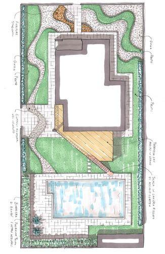 progetto giardino privato paolo boni progetto di giardino privato divisare by