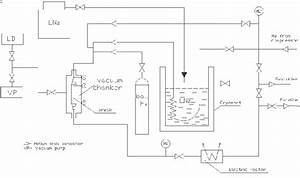 Pneumatic Hydraulic Circuit Of Thermal Cycling And