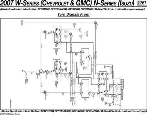 2007 Gmc W4500 Wiring Diagram by 2007 W Series Chevrolet Gmc N Series Isuzu 250 Npr