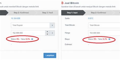 Indodax adalah platform untuk membeli dan menjual digital asset seperti bitcoin, ethereum, ripple dan lain sebagainya. Mengenal Market Taker dan Market Maker dalam Trading ...