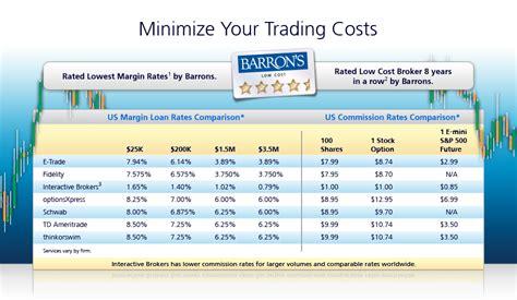 brokerage comparison broker cost comparison interactive brokers
