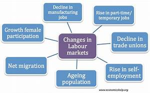 Recent Changes In Uk Labour Markets
