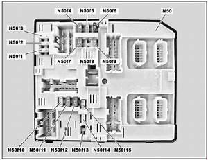Mercedes-benz Citan  W415   U2013 Fuse Box Diagram