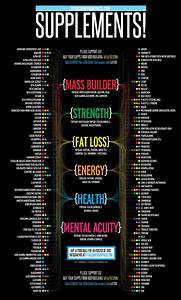 Basics  Supplements  -  Fitness