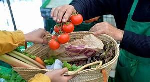 Nachhaltig Leben Und Konsumieren : der nachhaltige warenkorb der nachhaltige warenkorb ~ Yasmunasinghe.com Haus und Dekorationen
