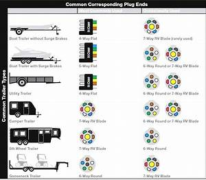 How To Wire A Boat Trailer Diagram