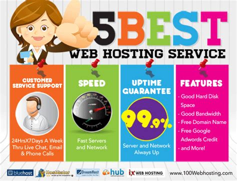Five Best Personal Web Hosting Service  Top 100 Web Hosting. Registered Nurse Masters Degree. Sprinkler Repair Sugar Land Mi Car Insurance. Alcohol Addiction Programs Rn Programs In Ma. Commercial Real Estate Palm Desert. Consumer Data Services Hyundai In New Orleans. Credit Risk Management Tools Include. Home Loans With No Money Down. Internet Jacksonville Nc Ford Fusion Modified