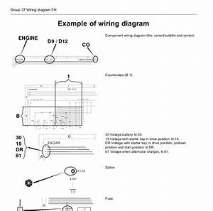 19 Luxury Mack Truck Wiring Diagram Free Download