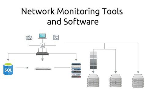 network monitoring tools software