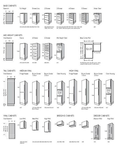 kitchen cabinet dimensions good   interior design tips pinterest kitchens