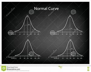 Normal Distribution Diagram On Old Paper Background Vector Illustration