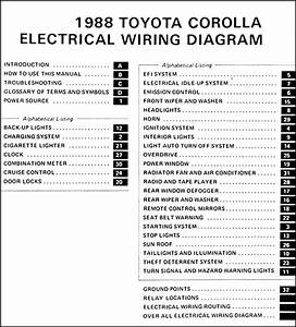 1988 Toyota Corolla Fwd Wiring Diagram Manual Original