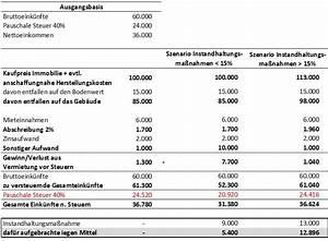 Vermieter Nebenkostenabrechnung Vorlage : mit immobilien steuern sparen teil 1 ~ Michelbontemps.com Haus und Dekorationen