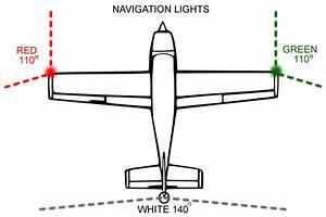 Aircraft Navigation Lights