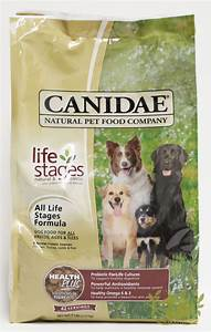 canidae dog food With candide dog food