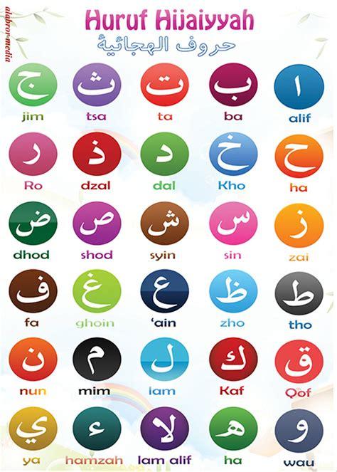 jual poster edukasi anak muslim huruf hijaiyah di lapak