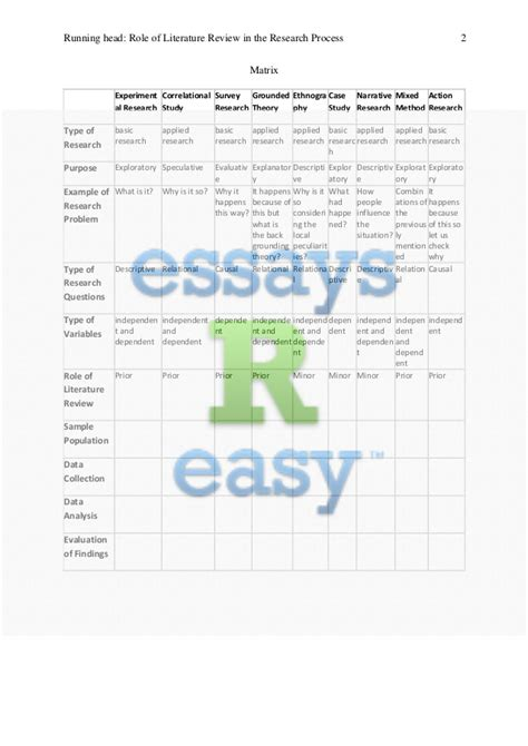 Written research report components writing the concept paper harvard bussiness review harvard bussiness review