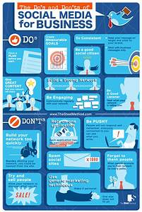 The Do's and Don'ts of Social Media for Business ...