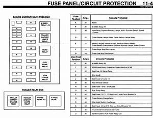 Where Are The Fuses And Relay System Located For The Fuel