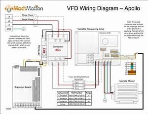 Wiring Diagram For Mitsubishi Plc