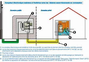 cable alimentation electrique maison 10 sujet ou With alimentation electrique d une maison