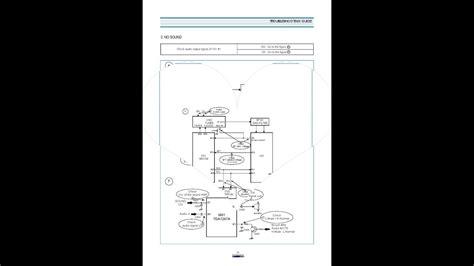 Daewoo Colour Television Service Manual
